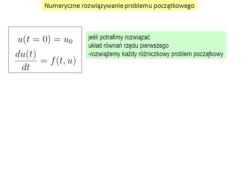 Numeryczne rozwiązywanie problemu początkowego jeśli potrafimy rozwiązać układ równań rzędu pierwszego -rozwiążemy każdy różniczkowy problem początkowy