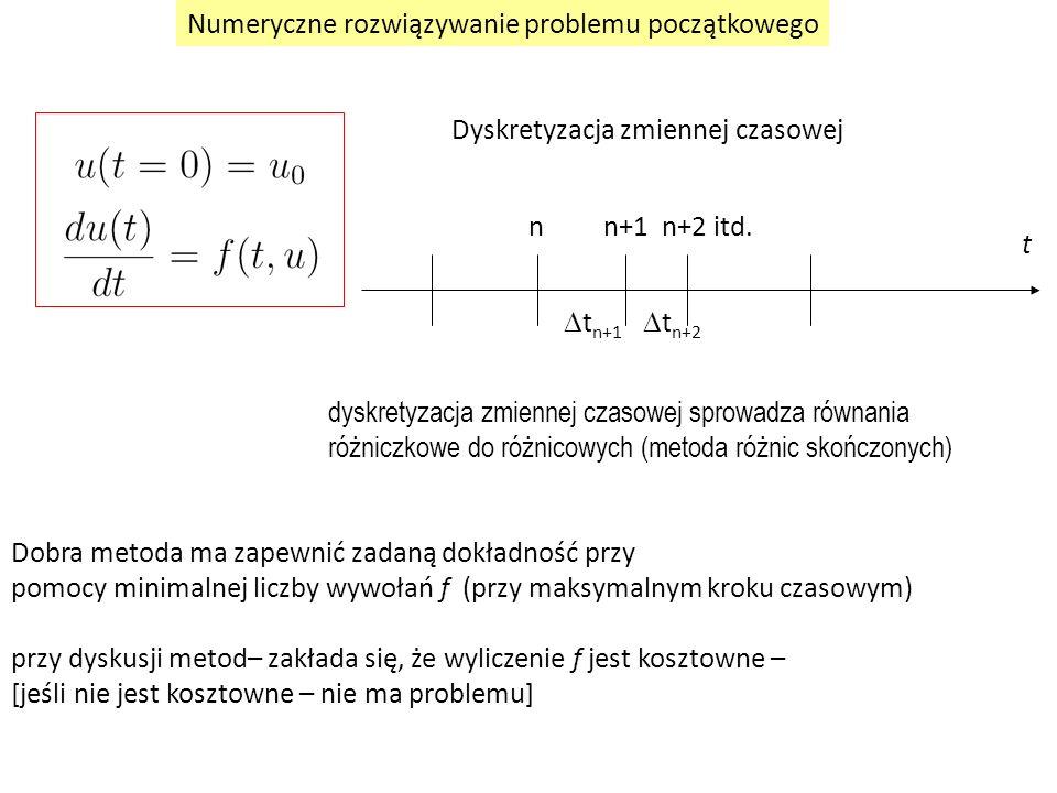 Dobra metoda ma zapewnić zadaną dokładność przy pomocy minimalnej liczby wywołań f (przy maksymalnym kroku czasowym) przy dyskusji metod– zakłada się, że wyliczenie f jest kosztowne – [jeśli nie jest kosztowne – nie ma problemu] Dyskretyzacja zmiennej czasowej t  t n+1  t n+2 n n+1 n+2 itd.