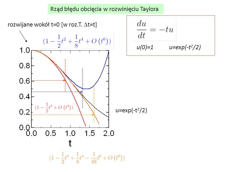 u=exp(-t 2 /2) Rząd błędu obcięcia w rozwinięciu Taylora u(0)=1u=exp(-t 2 /2) rozwijane wokół t=0 [w roz.T.
