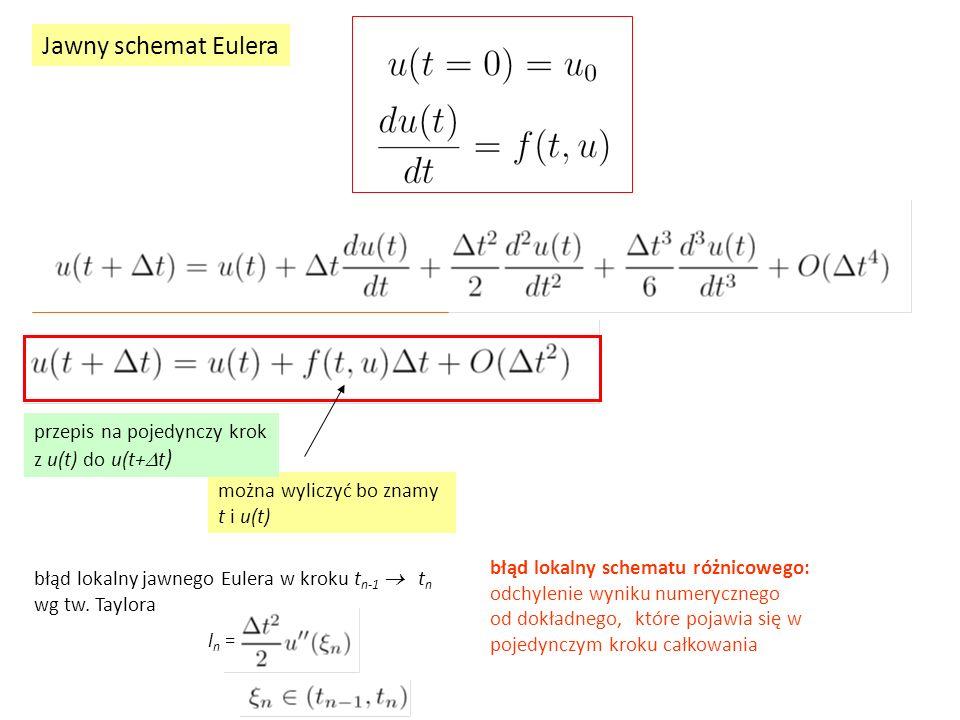 błąd lokalny schematu różnicowego: odchylenie wyniku numerycznego od dokładnego, które pojawia się w pojedynczym kroku całkowania Jawny schemat Eulera można wyliczyć bo znamy t i u(t) błąd lokalny jawnego Eulera w kroku t n-1  t n wg tw.