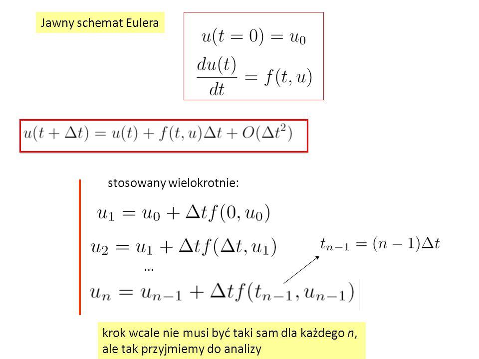 Jawny schemat Eulera... krok wcale nie musi być taki sam dla każdego n, ale tak przyjmiemy do analizy stosowany wielokrotnie: