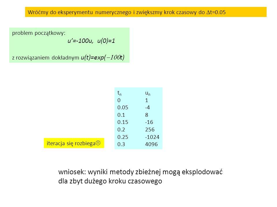 Wróćmy do eksperymentu numerycznego i zwiększmy krok czasowy do  t=0.05 do bezwzględnej stabilności zasygnalizować sztywność (do której powrócimy) wsteczny Euler sposoby iteracji dla wstecznego Eulera problem początkowy: u'=-100u, u(0)=1 z rozwiązaniem dokładnym u(t)=exp(  t) t n u n 01 0.05-4 0.18 0.15-16 0.2256 0.25-1024 0.34096 iteracja się rozbiega  wniosek: wyniki metody zbieżnej mogą eksplodować dla zbyt dużego kroku czasowego