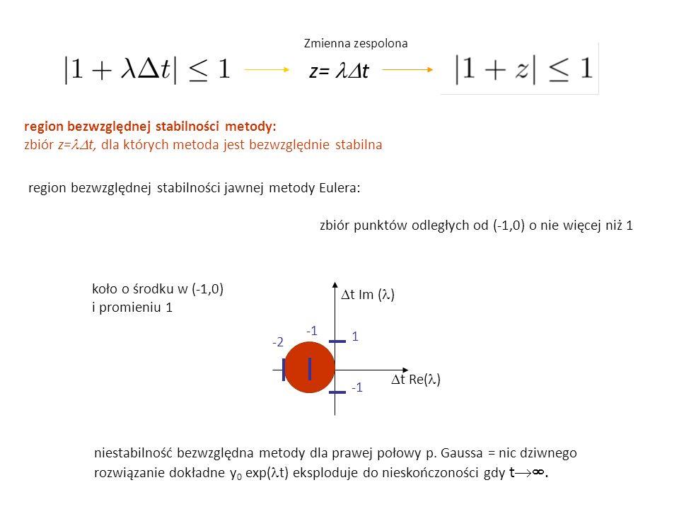 region bezwzględnej stabilności metody: zbiór z=  t, dla których metoda jest bezwzględnie stabilna region bezwzględnej stabilności jawnej metody Eule