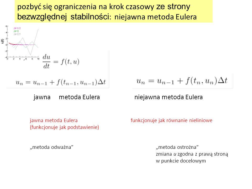 """pozbyć się ograniczenia na krok czasowy ze strony bezwzględnej stabilności : niejawna metoda Eulera jawnametoda Euleraniejawna metoda Eulera jawna metoda Eulerafunkcjonuje jak równanie nieliniowe (funkcjonuje jak podstawienie) """"metoda odważna """"metoda ostrożna zmiana u zgodna z prawą stroną w punkcie docelowym"""