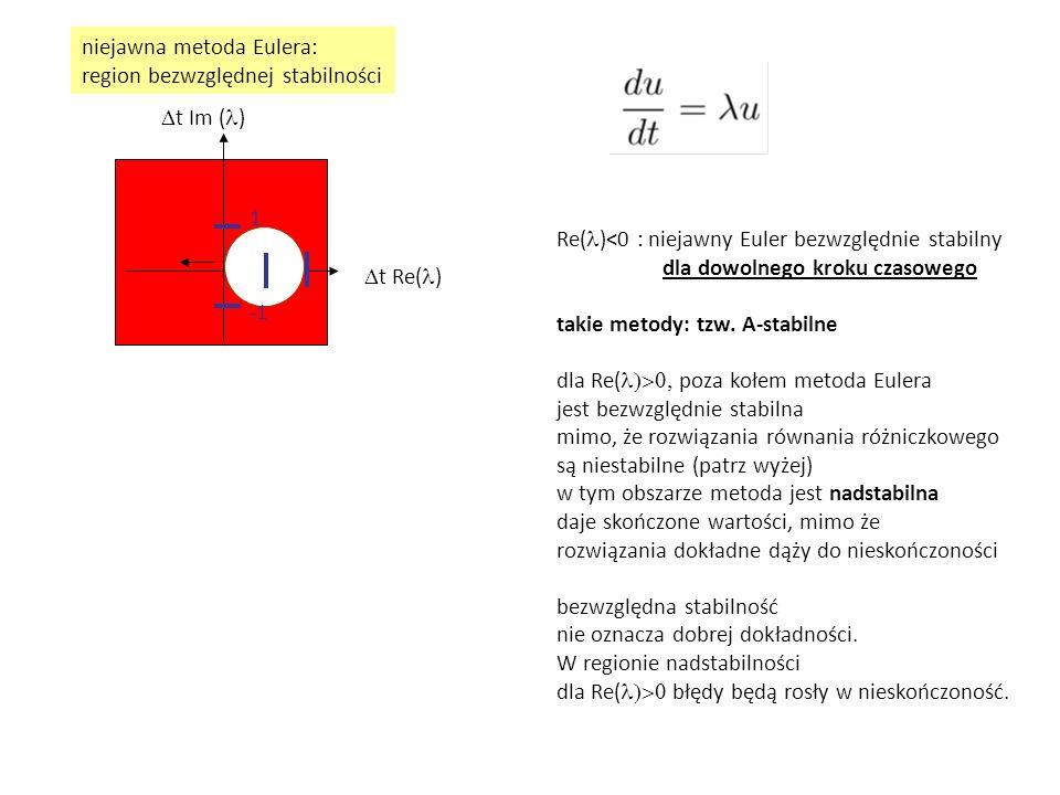 t Re( )  t Im ( ) 1 niejawna metoda Eulera: region bezwzględnej stabilności Re( )<0 : niejawny Euler bezwzględnie stabilny dla dowolnego kroku czasowego takie metody: tzw.