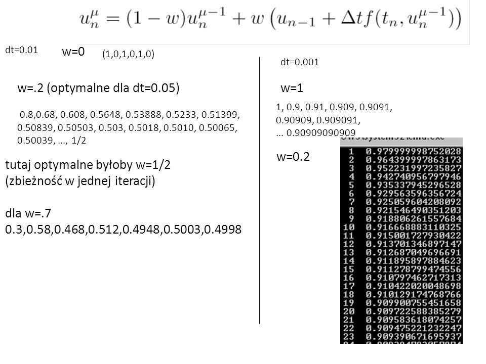 dt=0.01 (1,0,1,0,1,0) dt=0.001 1, 0.9, 0.91, 0.909, 0.9091, 0.90909, 0.909091,... 0.90909090909 w=0 w=1 0.8,0.68, 0.608, 0.5648, 0.53888, 0.5233, 0.51