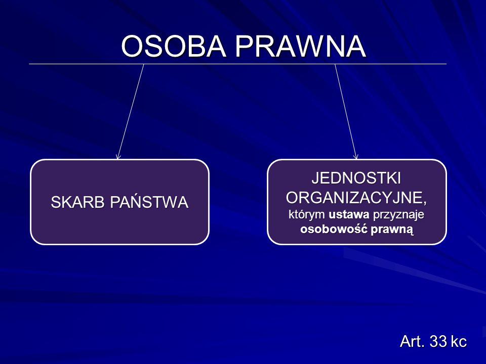 OSOBA PRAWNA Art.