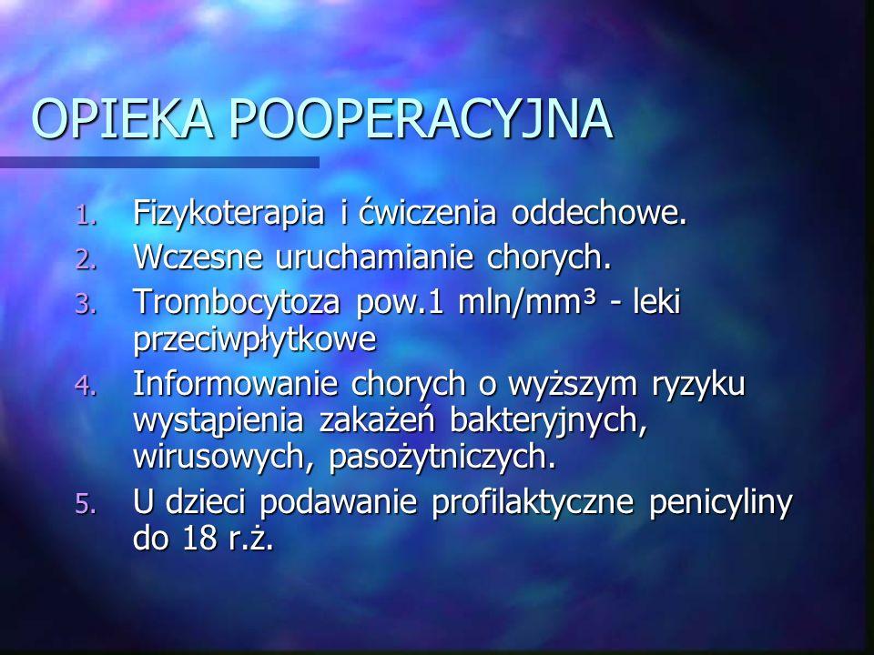 OPIEKA POOPERACYJNA 1.Fizykoterapia i ćwiczenia oddechowe.