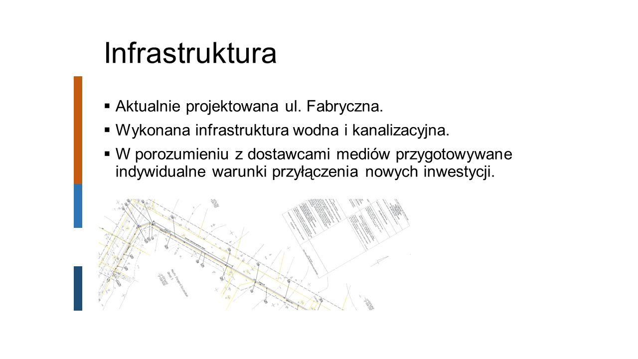 Infrastruktura  Aktualnie projektowana ul. Fabryczna.