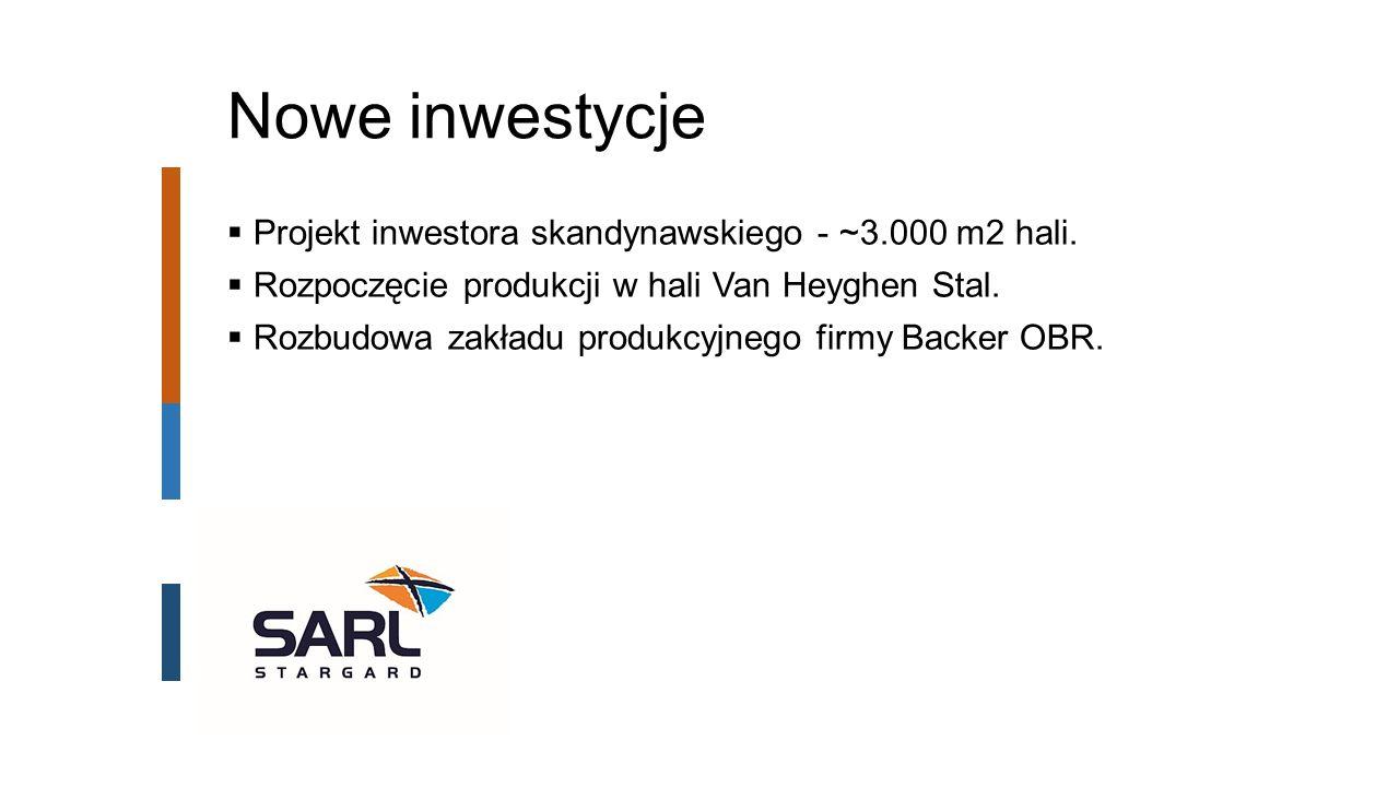 Nowe inwestycje  Projekt inwestora skandynawskiego - ~3.000 m2 hali.