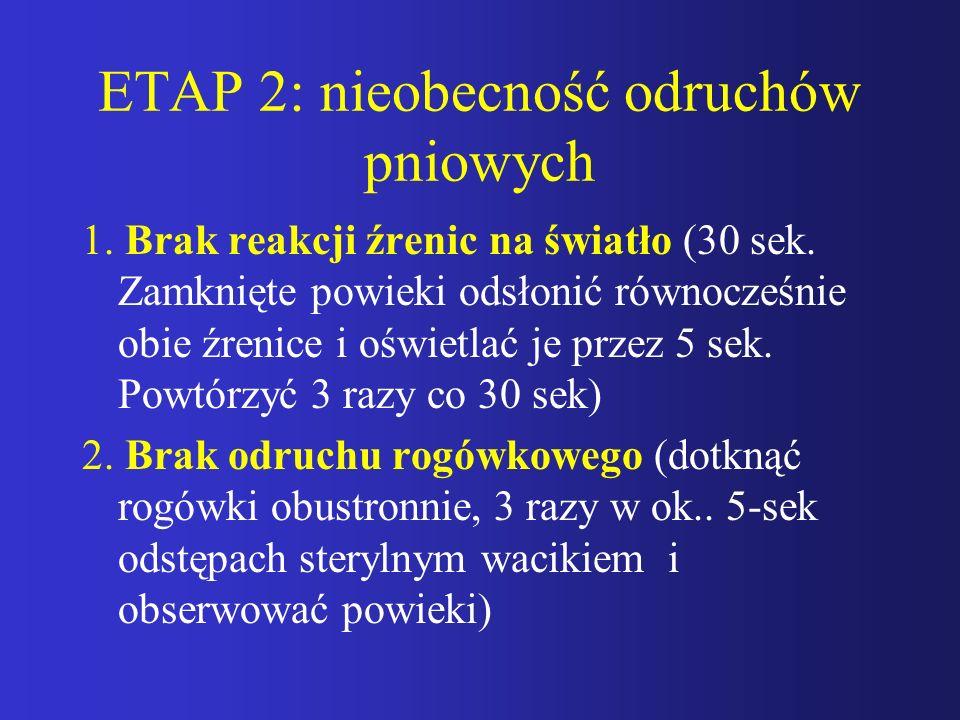 ETAP 2: nieobecność odruchów pniowych 1. Brak reakcji źrenic na światło (30 sek. Zamknięte powieki odsłonić równocześnie obie źrenice i oświetlać je p