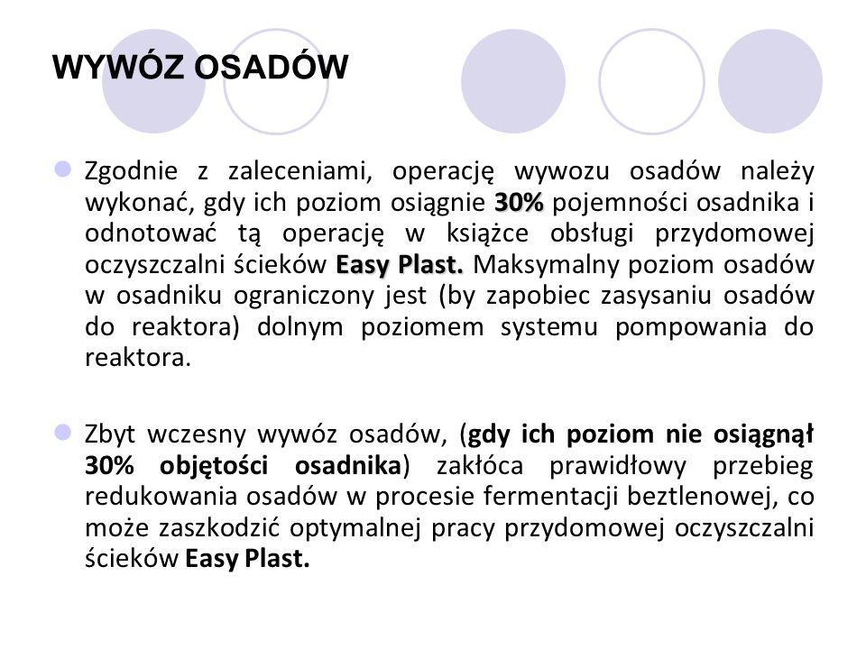 WYWÓZ OSADÓW 30% Easy Plast.