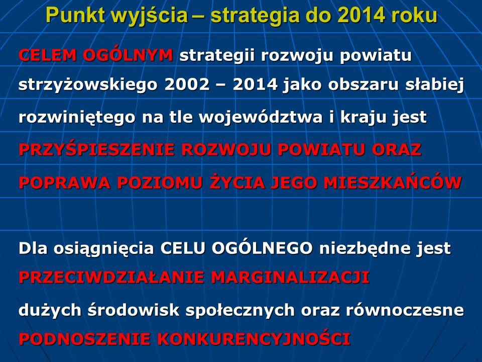 Punkt wyjścia – strategia do 2014 roku CELEM OGÓLNYM strategii rozwoju powiatu strzyżowskiego 2002 – 2014 jako obszaru słabiej rozwiniętego na tle woj