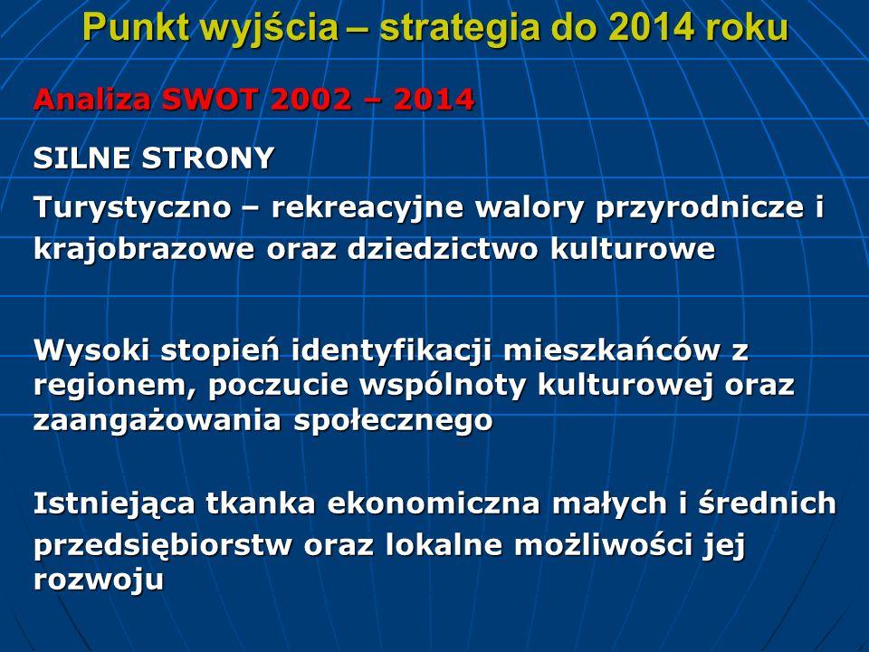 Punkt wyjścia – strategia do 2014 roku Analiza SWOT 2002 – 2014 SILNE STRONY Turystyczno – rekreacyjne walory przyrodnicze i krajobrazowe oraz dziedzi