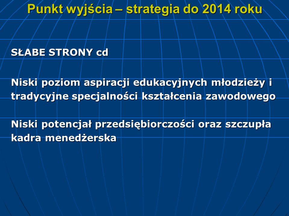 Punkt wyjścia – strategia do 2014 roku SŁABE STRONY cd Niski poziom aspiracji edukacyjnych młodzieży i tradycyjne specjalności kształcenia zawodowego
