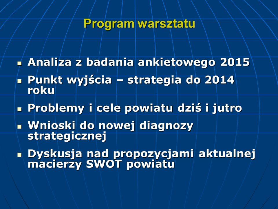 Program warsztatu Analiza z badania ankietowego 2015 Analiza z badania ankietowego 2015 Punkt wyjścia – strategia do 2014 roku Punkt wyjścia – strateg