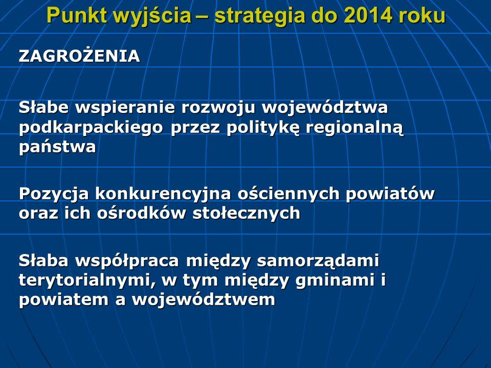 Punkt wyjścia – strategia do 2014 roku ZAGROŻENIA Słabe wspieranie rozwoju województwa podkarpackiego przez politykę regionalną państwa Pozycja konkur