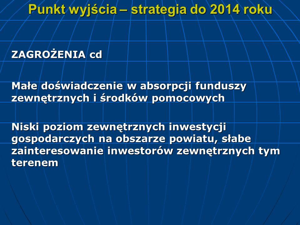 Punkt wyjścia – strategia do 2014 roku ZAGROŻENIA cd Małe doświadczenie w absorpcji funduszy zewnętrznych i środków pomocowych Niski poziom zewnętrzny