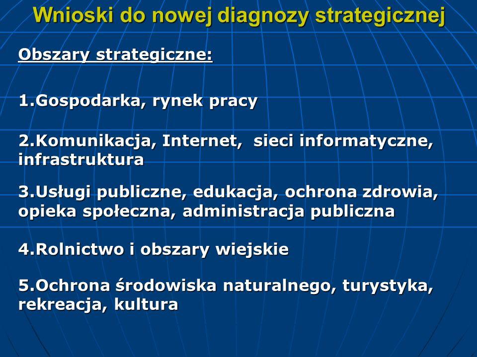 Wnioski do nowej diagnozy strategicznej Obszary strategiczne: 1.Gospodarka, rynek pracy 2.Komunikacja, Internet, sieci informatyczne, infrastruktura 3