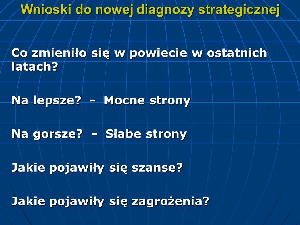 Wnioski do nowej diagnozy strategicznej Co zmieniło się w powiecie w ostatnich latach? Na lepsze? - Mocne strony Na gorsze? - Słabe strony Jakie pojaw