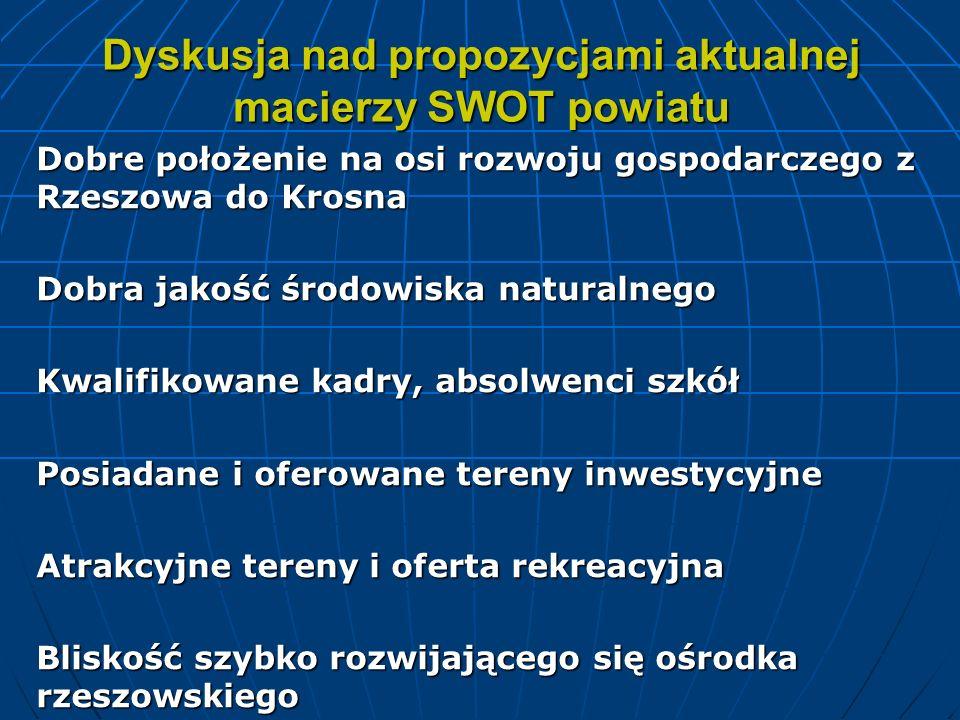 Dyskusja nad propozycjami aktualnej macierzy SWOT powiatu Dobre położenie na osi rozwoju gospodarczego z Rzeszowa do Krosna Dobra jakość środowiska na