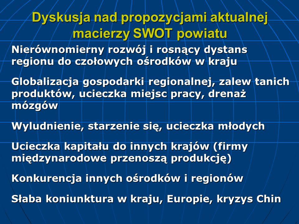 Dyskusja nad propozycjami aktualnej macierzy SWOT powiatu Nierównomierny rozwój i rosnący dystans regionu do czołowych ośrodków w kraju Globalizacja g