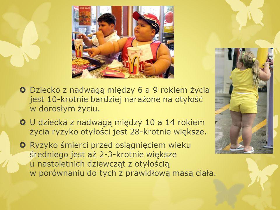  Dziecko z nadwagą między 6 a 9 rokiem życia jest 10-krotnie bardziej narażone na otyłość w dorosłym życiu.