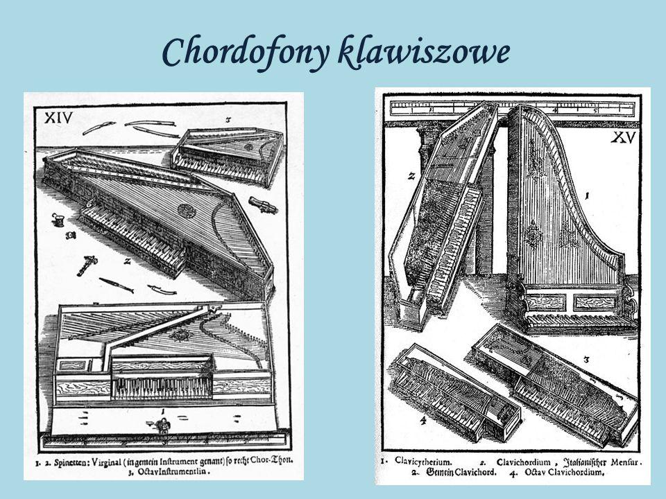 Chordofony klawiszowe
