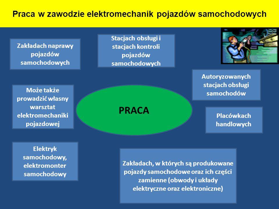 Praca w zawodzie elektromechanik pojazdów samochodowych PRACA Autoryzowanych stacjach obsługi samochodów Zakładach naprawy pojazdów samochodowych Stac