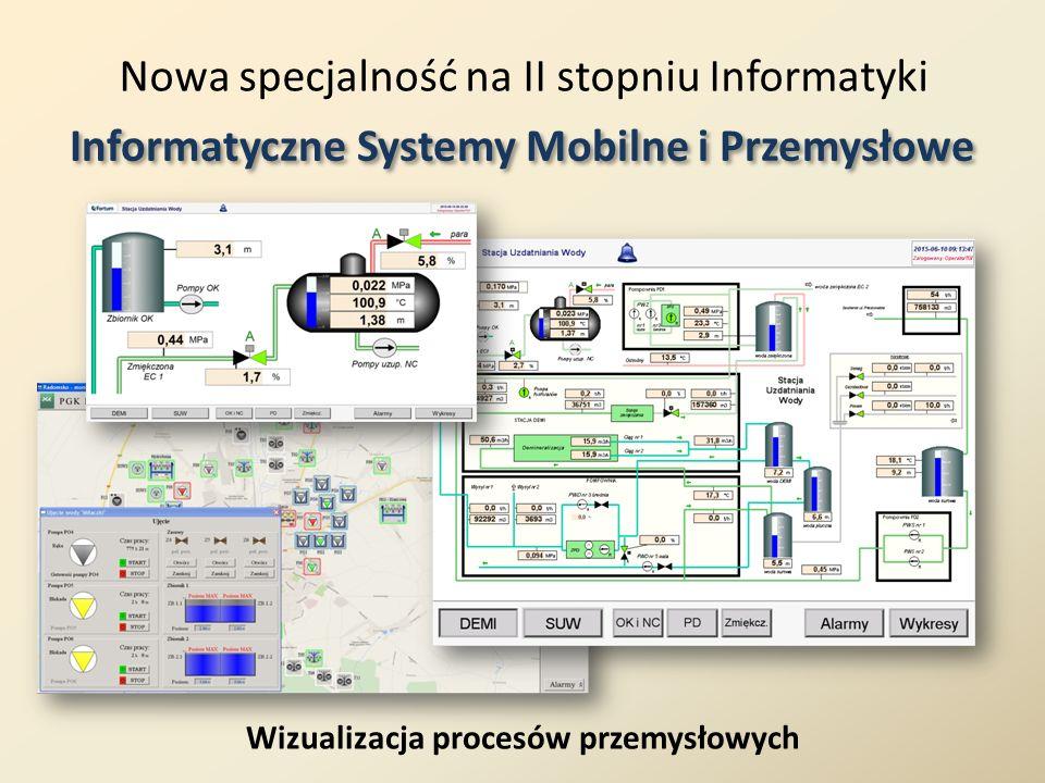 Nowa specjalność na II stopniu Informatyki Informatyczne Systemy Mobilne i Przemysłowe Wizualizacja procesów przemysłowych