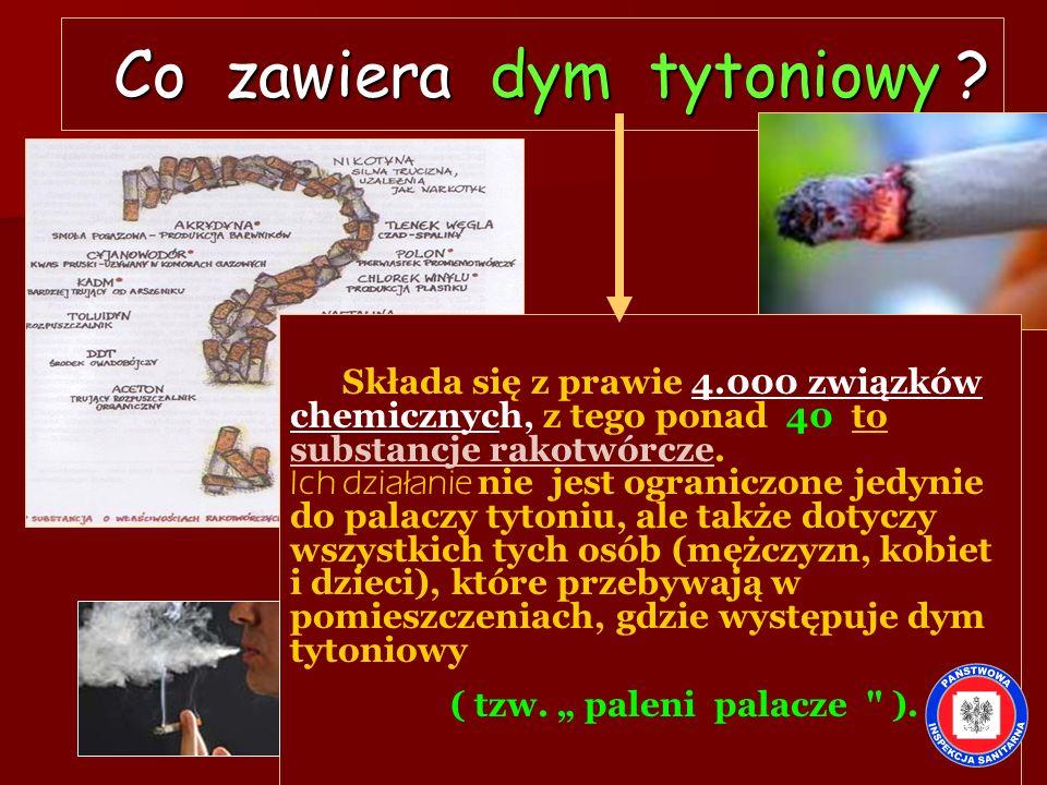 Spalanie w wysokiej temperaturze tytoniu w postaci papierosa, fajki lub cygara jest procesem chemicznym.