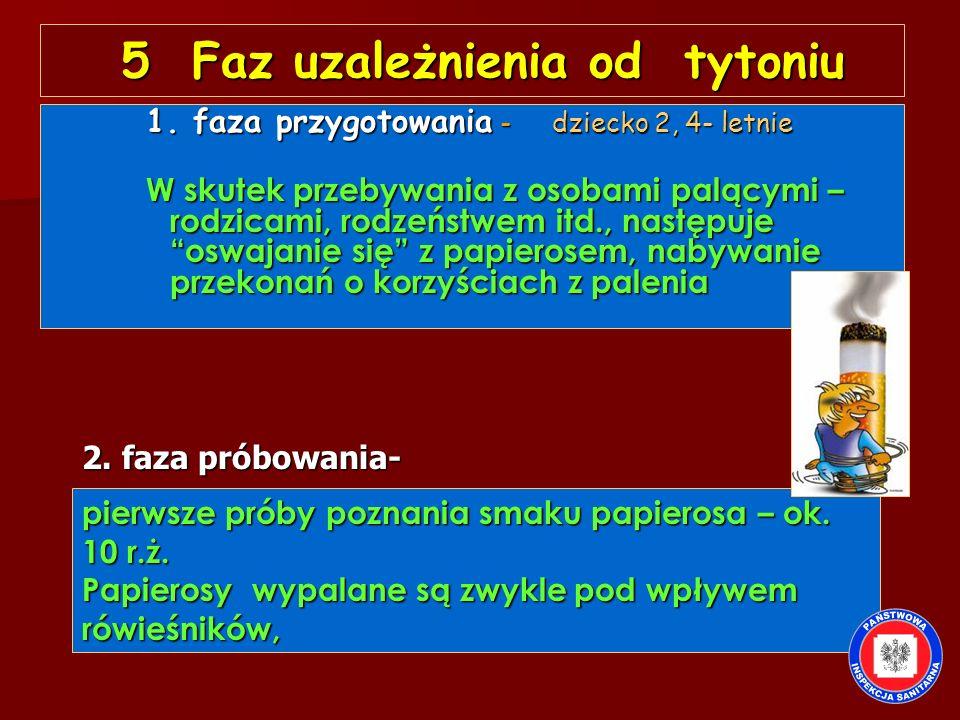 5 Faz uzależnienia od tytoniu 5 Faz uzależnienia od tytoniu 1. faza przygotowania - dziecko 2, 4- letnie W skutek przebywania z osobami palącymi – rod