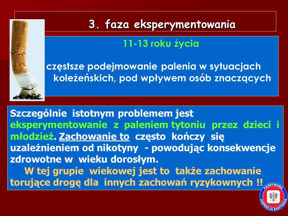 W Polsce: 92 % palących przyznaje się do palenia w obecności dzieci; 70 % dzieci narażonych jest na wymuszone bierne palenie; Każdego roku rodzi się 100 000 dzieci po 9-miesięcznej ekspozycji na dym tytoniowy z powodu palenia przez matkę w czasie ciąży.
