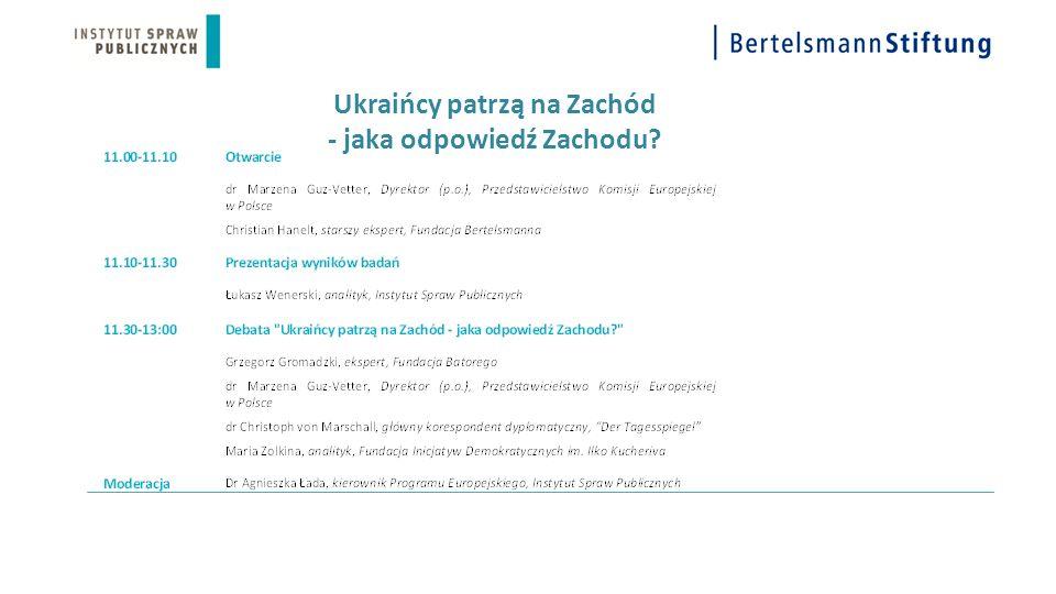 Ukraińcy patrzą na Zachód - ocena polityki i oczekiwania Jacek Kucharczyk, Agnieszka Łada, Łukasz Wenerski Instytut Spraw Publicznych/Fundacja Bertelsmanna Warszawa 2015