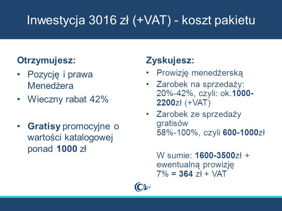 Inwestycja 3016 zł (+VAT) - koszt pakietu Otrzymujesz: Pozycję i prawa Menedżera Wieczny rabat 42% Gratisy promocyjne o wartości katalogowej ponad 1000 zł Zyskujesz: Prowizję menedżerską Zarobek na sprzedaży: 20%-42%, czyli: ok.1000- 2200zł (+VAT) Zarobek ze sprzedaży gratisów 58%-100%, czyli 600-1000zł W sumie: 1600-3500zł + ewentualną prowizję 7% = 364 zł + VAT
