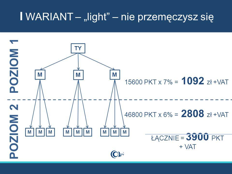 """I WARIANT – """"light – nie przemęczysz się POZIOM 1 TY M MMMMMMMMM MM 15600 PKT x 7% = 1092 zł +VAT 46800 PKT x 6% = 2808 zł +VAT POZIOM 2 ŁĄCZNIE = 3900 PKT + VAT"""
