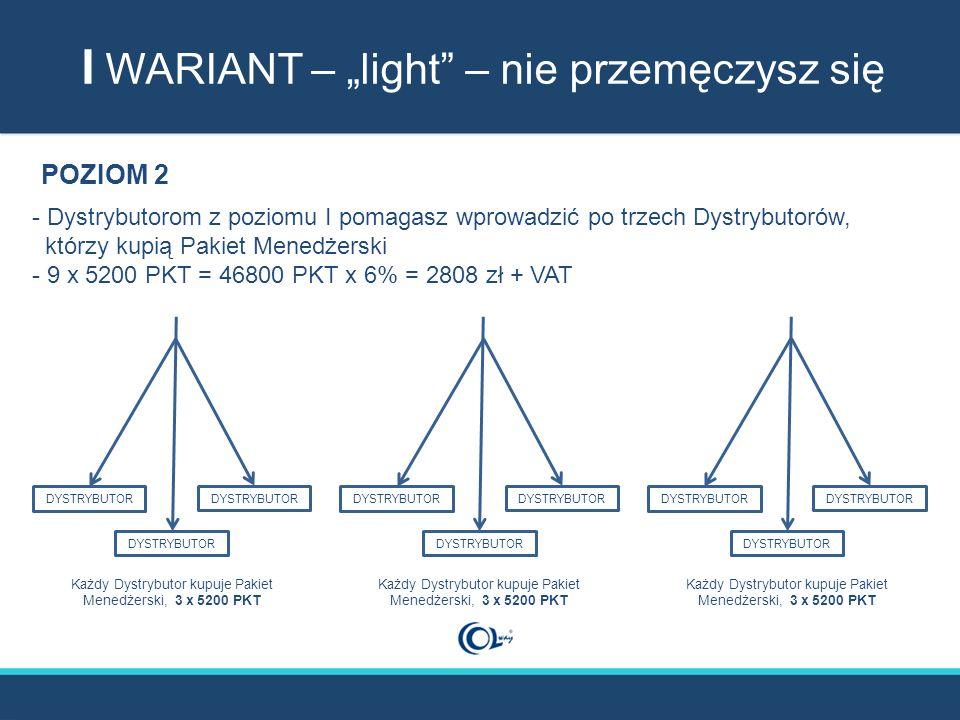 """I WARIANT – """"light – nie przemęczysz się POZIOM 2 - Dystrybutorom z poziomu I pomagasz wprowadzić po trzech Dystrybutorów, którzy kupią Pakiet Menedżerski - 9 x 5200 PKT = 46800 PKT x 6% = 2808 zł + VAT DYSTRYBUTOR Każdy Dystrybutor kupuje Pakiet Menedżerski, 3 x 5200 PKT DYSTRYBUTOR Każdy Dystrybutor kupuje Pakiet Menedżerski, 3 x 5200 PKT DYSTRYBUTOR Każdy Dystrybutor kupuje Pakiet Menedżerski, 3 x 5200 PKT DYSTRYBUTOR"""