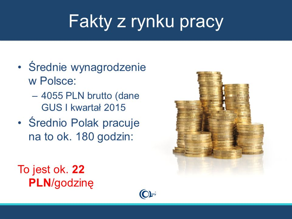 Fakty z rynku pracy Średnie wynagrodzenie w Polsce: –4055 PLN brutto (dane GUS I kwartał 2015 Średnio Polak pracuje na to ok. 180 godzin: To jest ok.