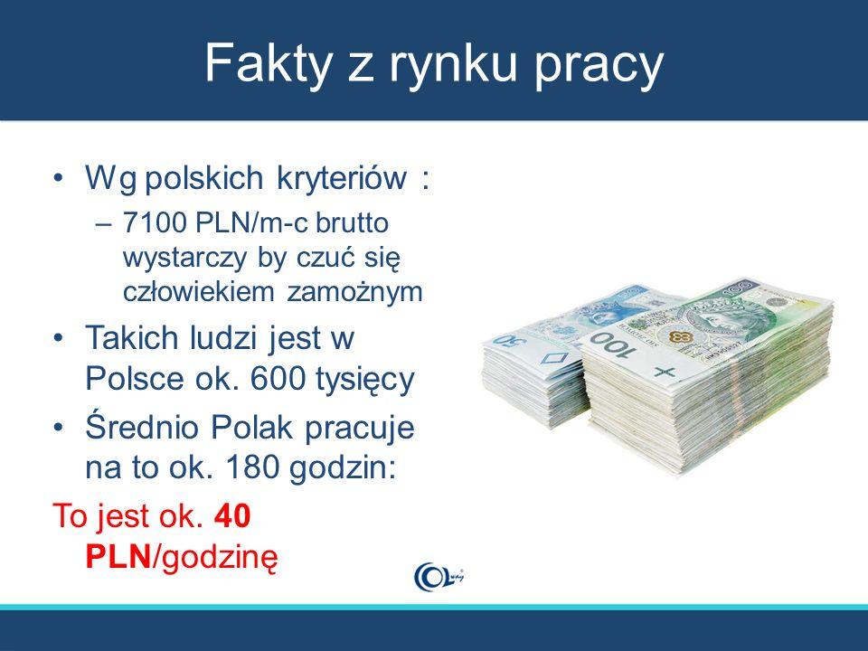 Fakty z rynku pracy Wg polskich kryteriów : –7100 PLN/m-c brutto wystarczy by czuć się człowiekiem zamożnym Takich ludzi jest w Polsce ok. 600 tysięcy