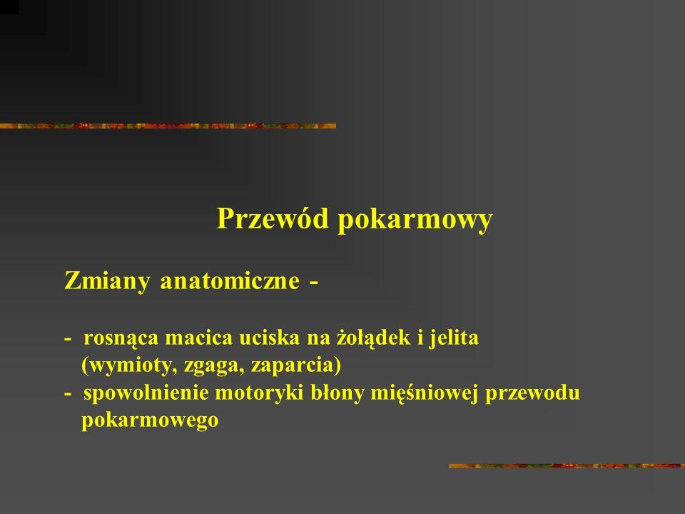 Przewód pokarmowy Zmiany anatomiczne - - rosnąca macica uciska na żołądek i jelita (wymioty, zgaga, zaparcia) - spowolnienie motoryki błony mięśniowej