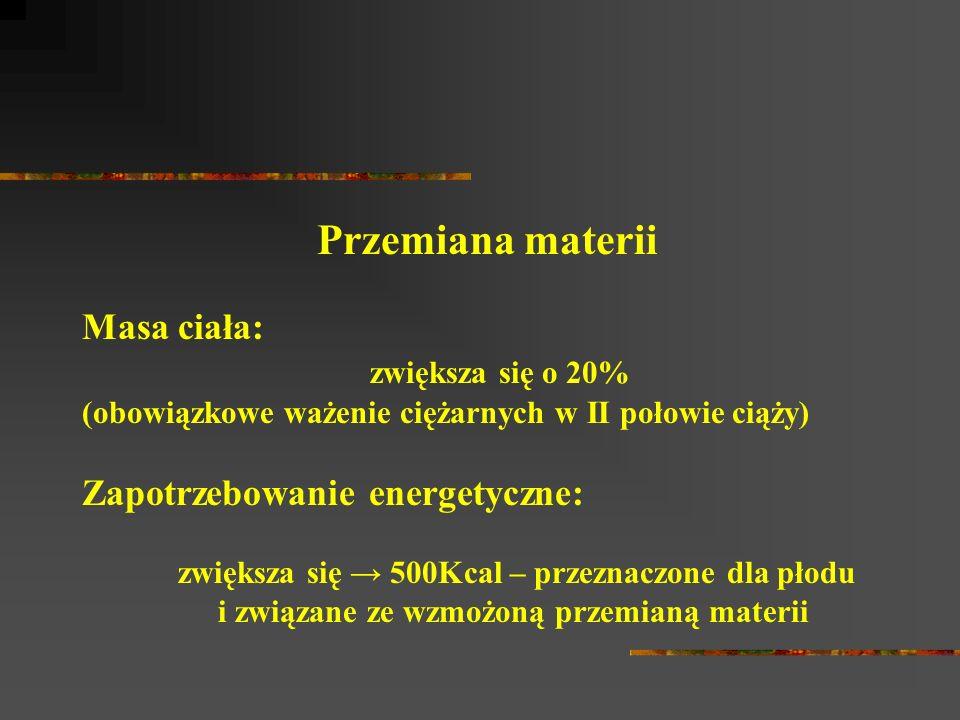Przemiana materii Masa ciała: zwiększa się o 20% (obowiązkowe ważenie ciężarnych w II połowie ciąży) Zapotrzebowanie energetyczne: zwiększa się → 500K