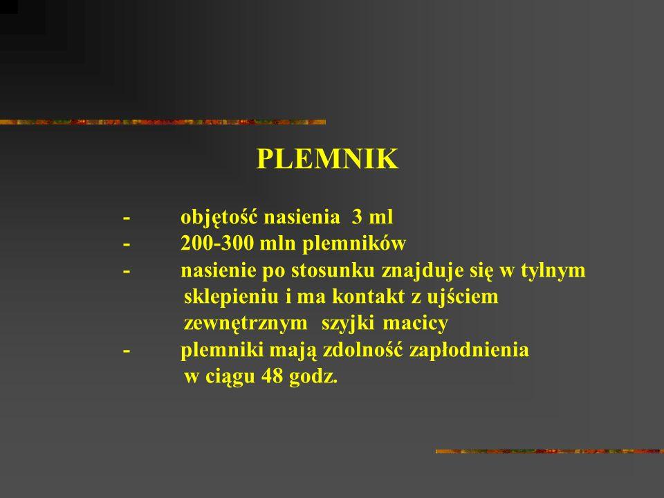 PLEMNIK - objętość nasienia 3 ml - 200-300 mln plemników - nasienie po stosunku znajduje się w tylnym sklepieniu i ma kontakt z ujściem zewnętrznym sz
