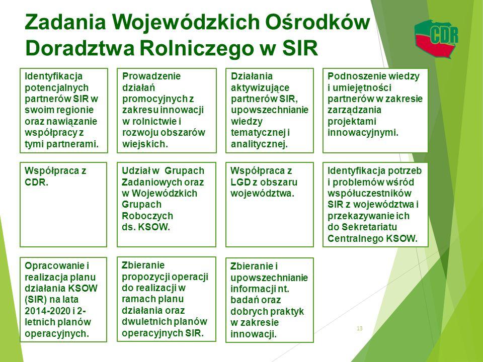 Zadania Wojewódzkich Ośrodków Doradztwa Rolniczego w SIR 13 Identyfikacja potencjalnych partnerów SIR w swoim regionie oraz nawiązanie współpracy z ty