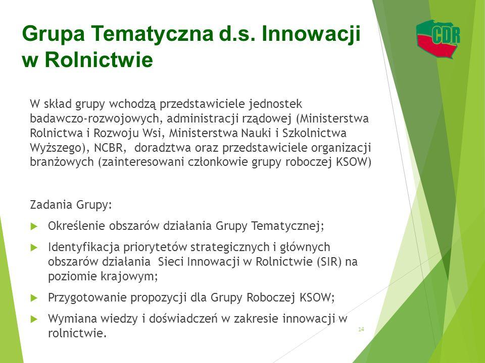 Grupa Tematyczna d.s. Innowacji w Rolnictwie W skład grupy wchodzą przedstawiciele jednostek badawczo-rozwojowych, administracji rządowej (Ministerstw