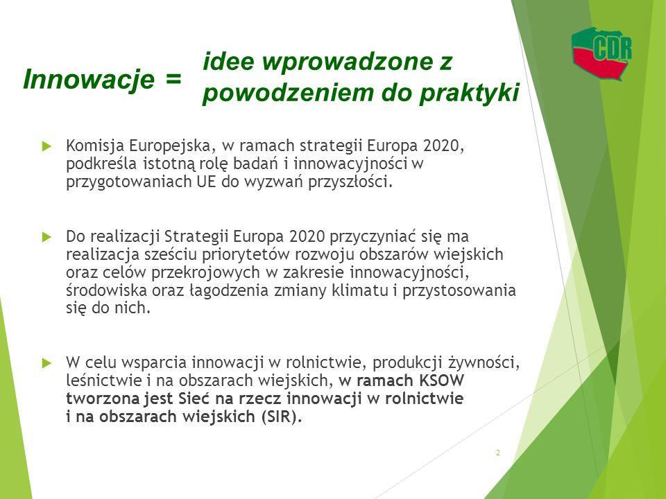 Wsparcie innowacji i transferu wiedzy w ramach PROW 2014 -2020: 3 PROW 2014-2020 Działania: -Współpraca (tworzenie grup operacyjnych) -Transfer wiedzy i działania informacyjne; -Doradztwo rolnicze (tworzenie usług doradczych, szkolenie doradców); -Inwestycje (współfinansowanie do 50%) KSOW -SIR - Sieć na rzecz innowacji w rolnictwie i na obszarach wiejskich (poprzez operacje realizowane w ramach Planu Działania KSOW)