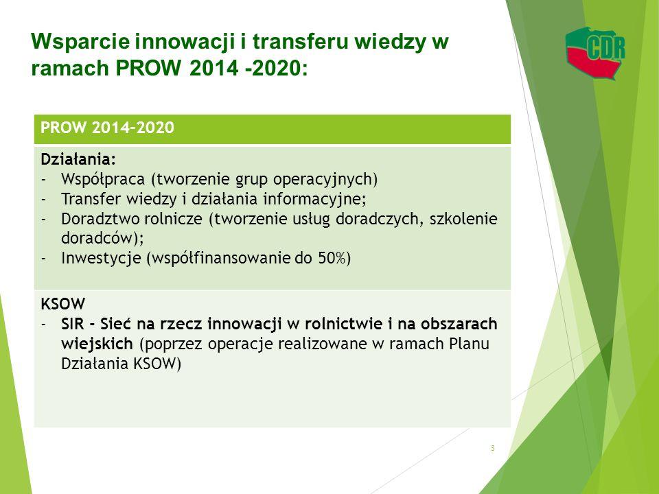 Wsparcie innowacji i transferu wiedzy w ramach PROW 2014 -2020: 3 PROW 2014-2020 Działania: -Współpraca (tworzenie grup operacyjnych) -Transfer wiedzy