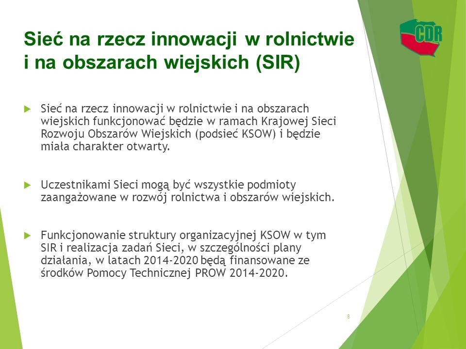 Sieć na rzecz innowacji w rolnictwie i na obszarach wiejskich (SIR)  Sieć na rzecz innowacji w rolnictwie i na obszarach wiejskich funkcjonować będzi