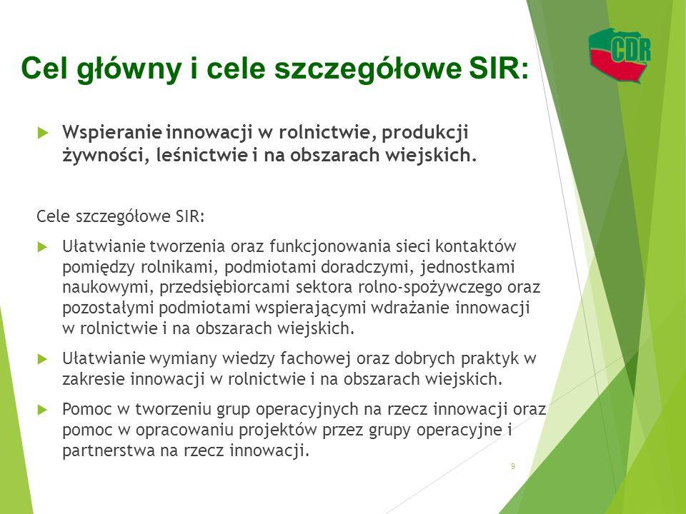 Cel główny i cele szczegółowe SIR:  Wspieranie innowacji w rolnictwie, produkcji żywności, leśnictwie i na obszarach wiejskich. Cele szczegółowe SIR: