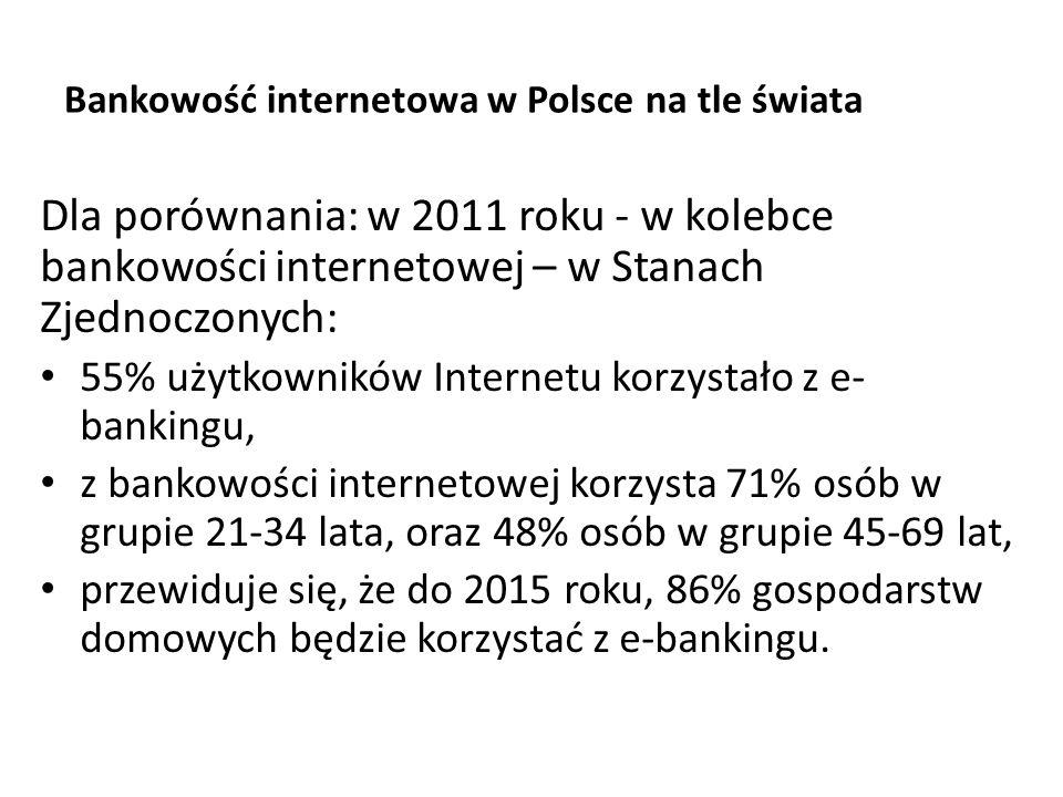 Bankowość internetowa w Polsce na tle świata Dla porównania: w 2011 roku - w kolebce bankowości internetowej – w Stanach Zjednoczonych: 55% użytkownik
