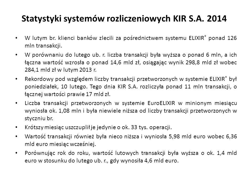Statystyki systemów rozliczeniowych KIR S.A. 2014 W lutym br. klienci banków zlecili za pośrednictwem systemu ELIXIR ® ponad 126 mln transakcji. W por